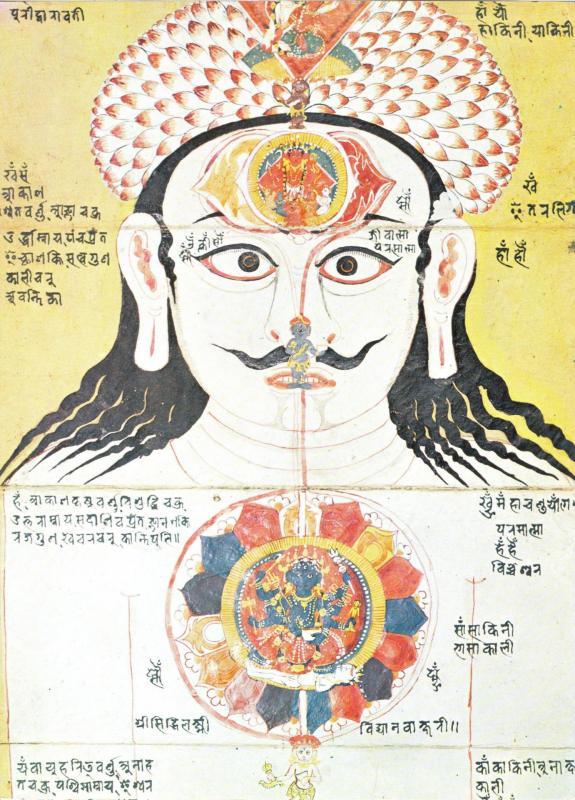 Illustration chakras supérieurs- Rajhastan- XVIIIe siècle.